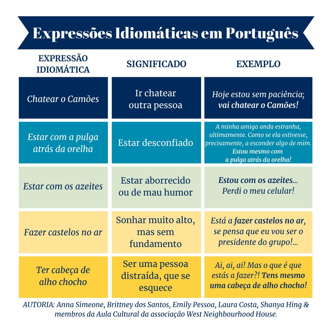 Expressoes idiomaticas em Portuguese